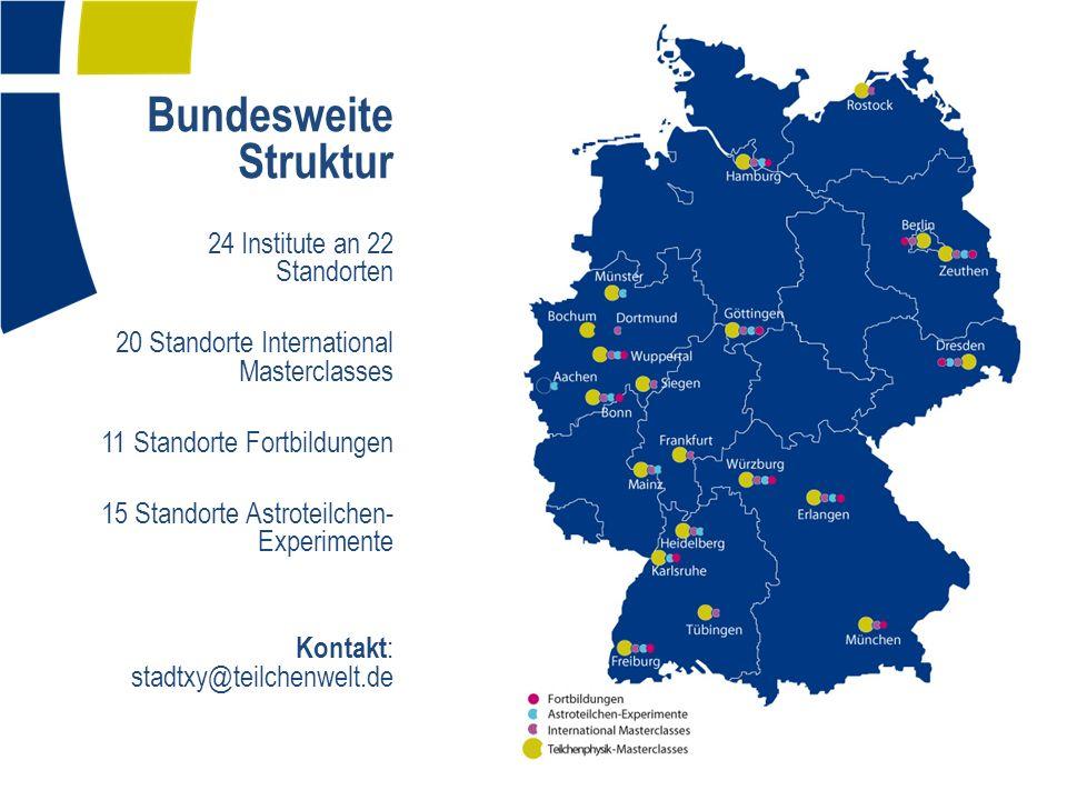 Bundesweite Struktur 24 Institute an 22 Standorten 20 Standorte International Masterclasses 11 Standorte Fortbildungen 15 Standorte Astroteilchen- Exp