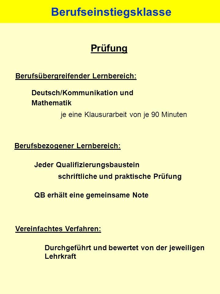 Prüfung Berufsübergreifender Lernbereich: Deutsch/Kommunikation und Mathematik je eine Klausurarbeit von je 90 Minuten Berufsbezogener Lernbereich: Jeder Qualifizierungsbaustein schriftliche und praktische Prüfung QB erhält eine gemeinsame Note Vereinfachtes Verfahren: Durchgeführt und bewertet von der jeweiligen Lehrkraft Berufseinstiegsklasse