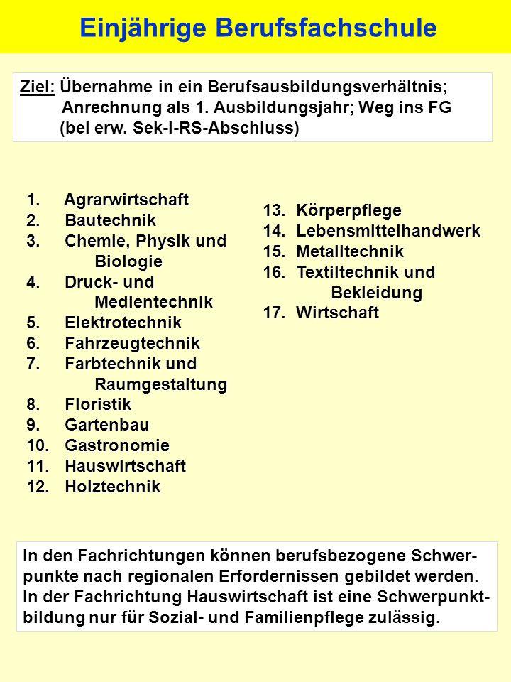 13.Körperpflege 14.Lebensmittelhandwerk 15.Metalltechnik 16.Textiltechnik und Bekleidung Bekleidung 17. Wirtschaft 1. Agrarwirtschaft 2. Bautechnik 3.