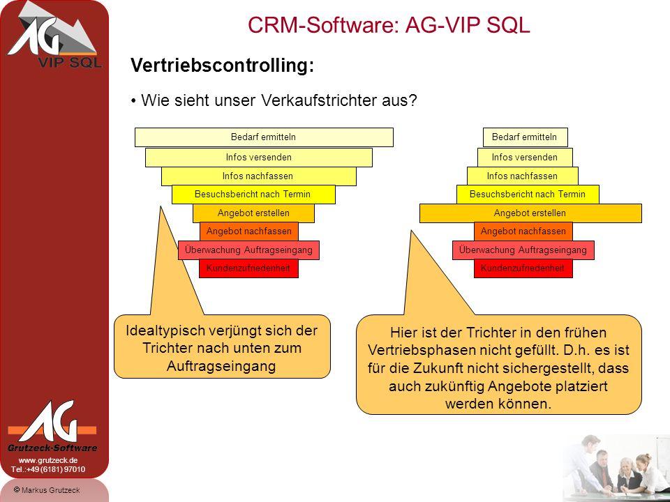 CRM-Software: AG-VIP SQL 13 Markus Grutzeck www.grutzeck.de Tel.:+49 (6181) 97010 Vertriebscontrolling: Wie sieht unser Verkaufstrichter aus.