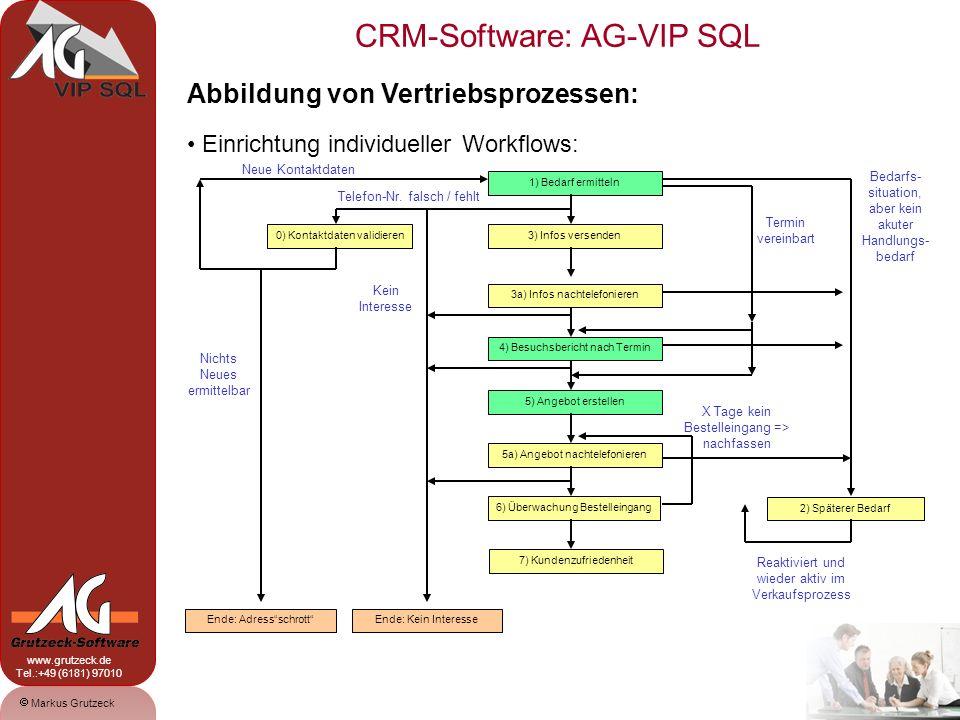 CRM-Software: AG-VIP SQL 6 Markus Grutzeck www.grutzeck.de Tel.:+49 (6181) 97010 Abbildung von Vertriebsprozessen: Einrichtung individueller Workflows: 1) Bedarf ermitteln 3) Infos versenden 3a) Infos nachtelefonieren 4) Besuchsbericht nach Termin 5) Angebot erstellen 5a) Angebot nachtelefonieren 6) Überwachung Bestelleingang 7) Kundenzufriedenheit 2) Späterer Bedarf 0) Kontaktdaten validieren Ende: AdressschrottEnde: Kein Interesse Telefon-Nr.