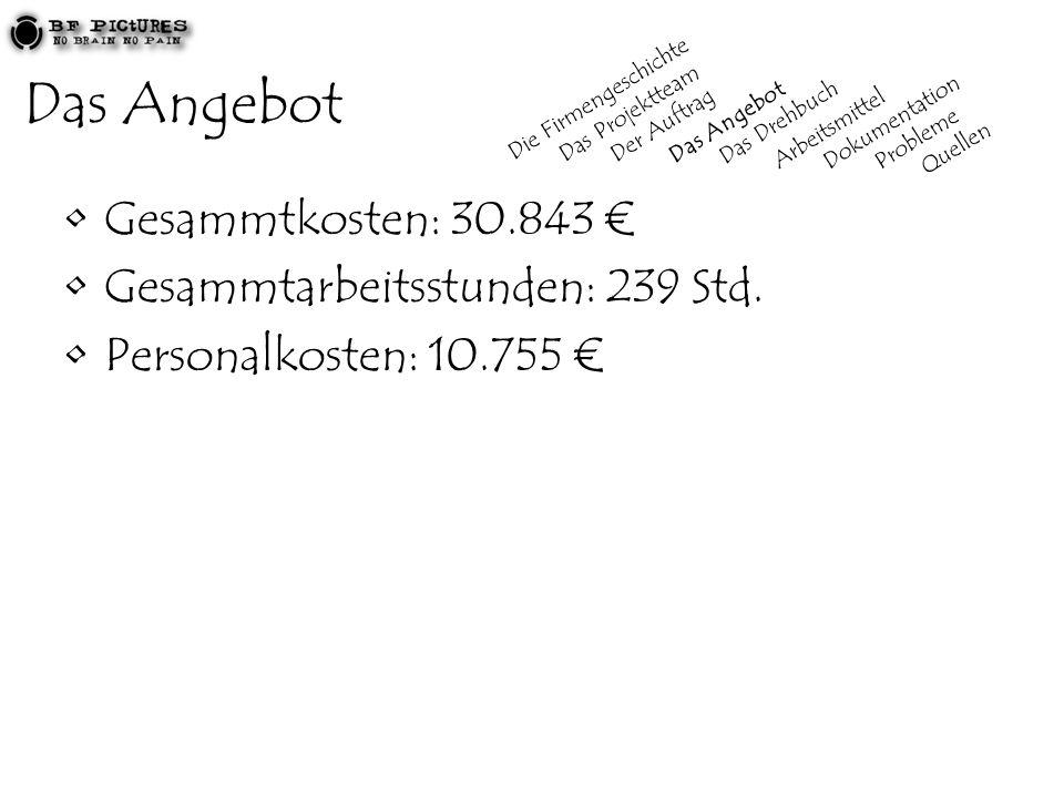 Das Angebot Gesammtkosten: 30.843 Gesammtarbeitsstunden: 239 Std. Personalkosten: 10.755 Die Firmengeschichte Das Projektteam Der Auftrag Das Angebot