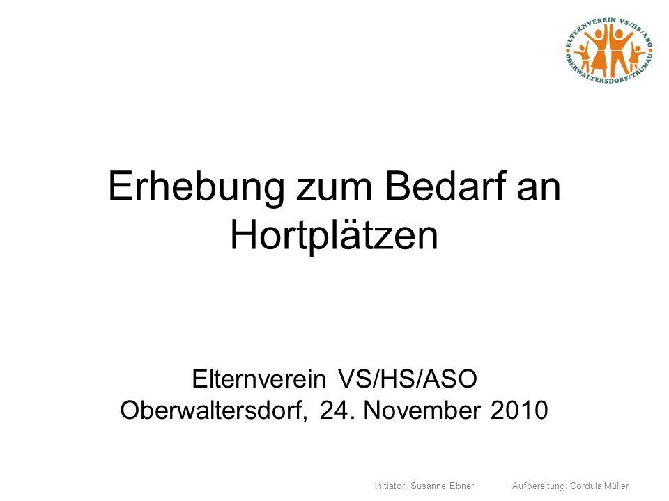 Initiator: Susanne Ebner Aufbereitung: Cordula Müller Erhebung zum Bedarf an Hortplätzen Elternverein VS/HS/ASO Oberwaltersdorf, 24. November 2010