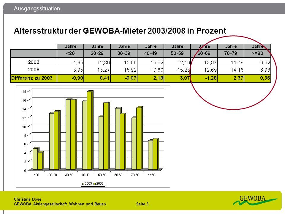 Ausgangssituation Christine Dose GEWOBA Aktiengesellschaft Wohnen und Bauen Seite 3 Altersstruktur der GEWOBA-Mieter 2003/2008 in Prozent