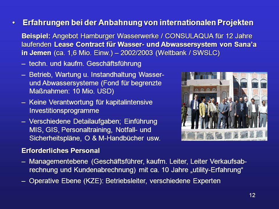 12 Erfahrungen bei der Anbahnung von internationalen ProjektenErfahrungen bei der Anbahnung von internationalen Projekten Beispiel: Angebot Hamburger