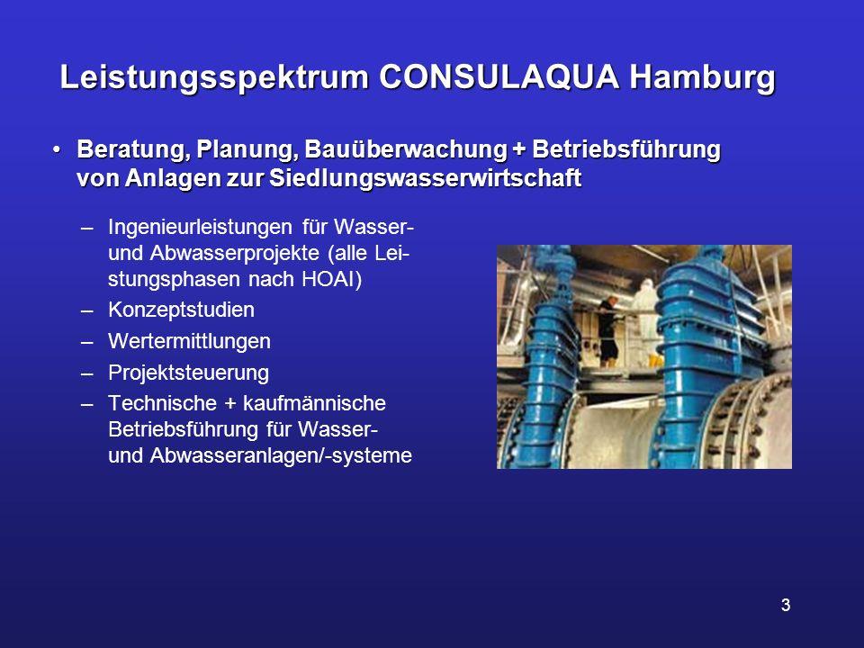 3 Leistungsspektrum CONSULAQUA Hamburg –Ingenieurleistungen für Wasser- und Abwasserprojekte (alle Lei- stungsphasen nach HOAI) –Konzeptstudien –Werte