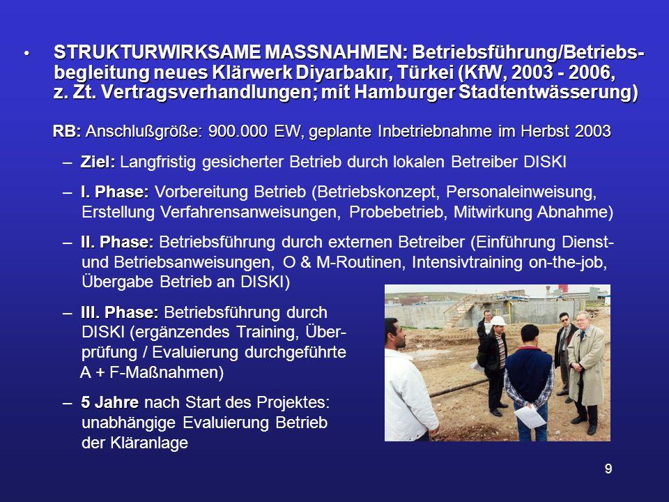9 STRUKTURWIRKSAME MASSNAHMEN: Betriebsführung/Betriebs- begleitung neues Klärwerk Diyarbakır, Türkei (KfW, 2003 - 2006, z. Zt. Vertragsverhandlungen;