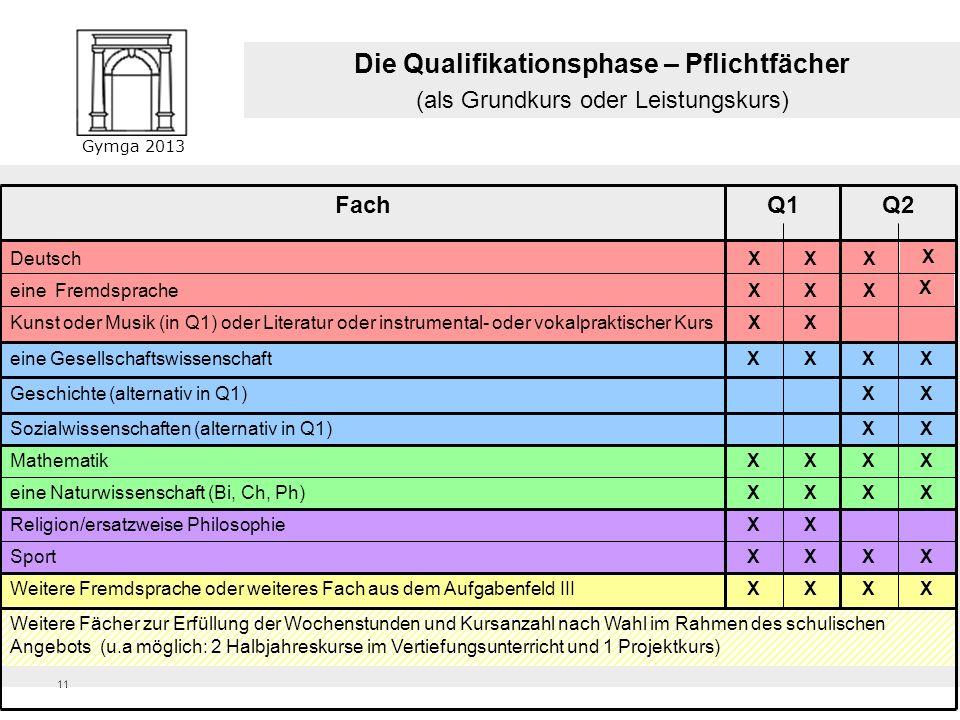 Gymga 2013 Belegverpflichtung insgesamt: 38 - 40 anrechenbare Kurse 10 und Leistungskurse werden 5-stündig unterrichtet. Grundkurse werden 3-stündig u