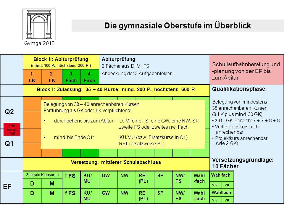 Gymga 2013 15 Folgende Abiturfachkombinationen sind – unabhängig von der Wahl als LK oder GK – ausgeschlossen: - zwei Naturwissenschaften - Naturwisse