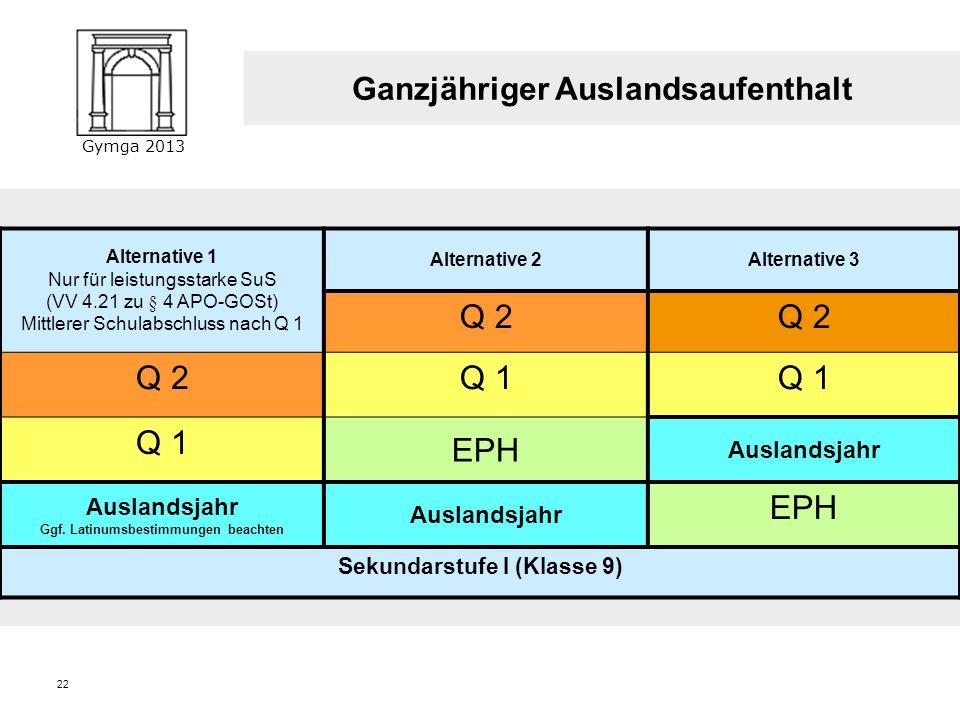 Gymga 2013 21 Block I (mindestens 200, höchstens 600 Punkte): - Einbringung von 35 – 40 anrechenbaren Kursen der 4 Halbjahre der Qualifikationsphase,