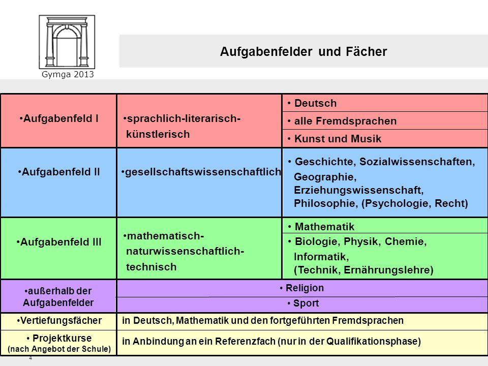 Gymga 2013 14 Zwei Fächer aus dem Kanon Deutsch, Mathematik, Fremdsprache.