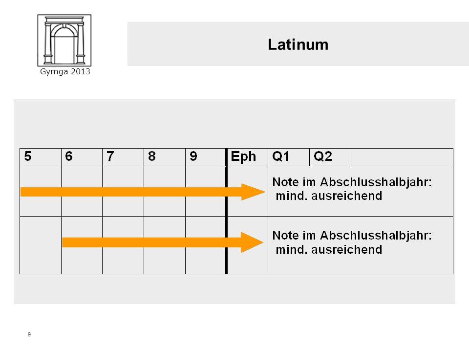 Gymga 2013 8 Die Einführungsphase: 34 Wochenstunden - Beispiel FachBeispielbelegungStunden Aufgabenfeld I Deutsch 3 eine fortgeführte FremdspracheEngl