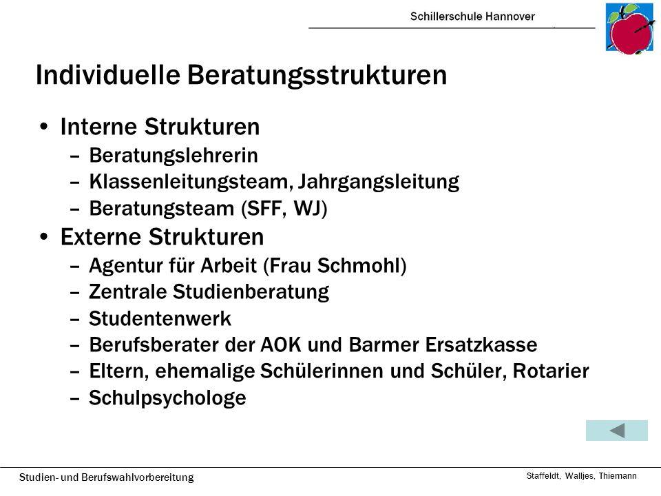 Studien- und Berufswahlvorbereitung Staffeldt, Walljes, Thiemann Individuelle Beratungsstrukturen Interne Strukturen –Beratungslehrerin –Klassenleitun