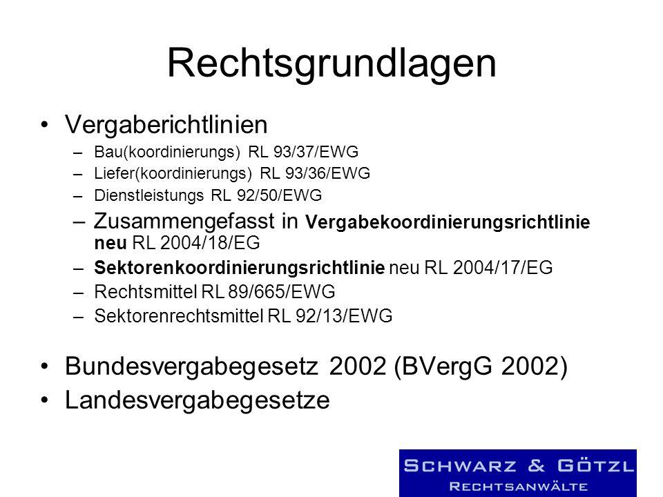 Rechtsgrundlagen Vergaberichtlinien –Bau(koordinierungs) RL 93/37/EWG –Liefer(koordinierungs) RL 93/36/EWG –Dienstleistungs RL 92/50/EWG –Zusammengefa