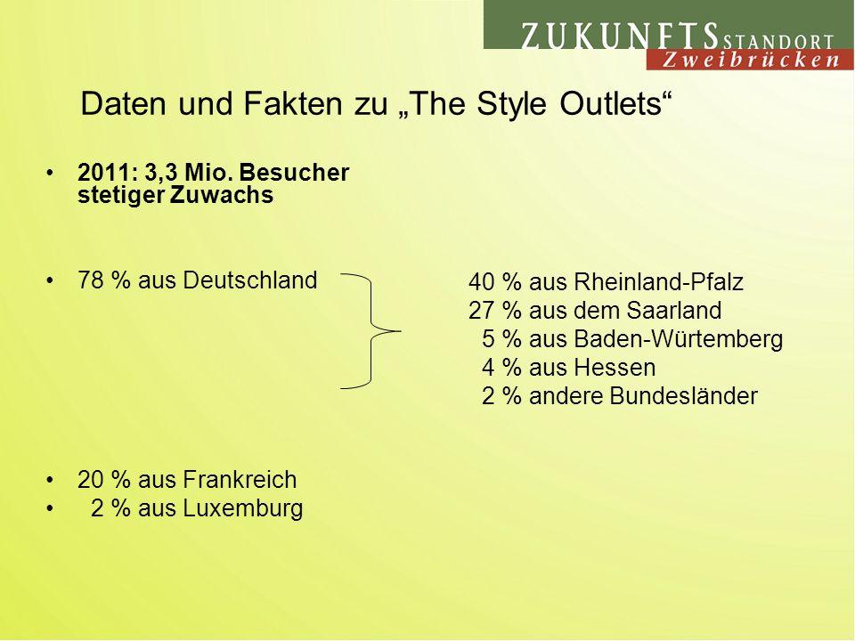 Daten und Fakten zu The Style Outlets 2011: 3,3 Mio.