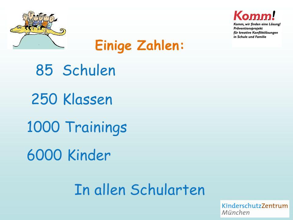 Einige Zahlen: 85 Schulen 250 Klassen 1000 Trainings 6000 Kinder In allen Schularten