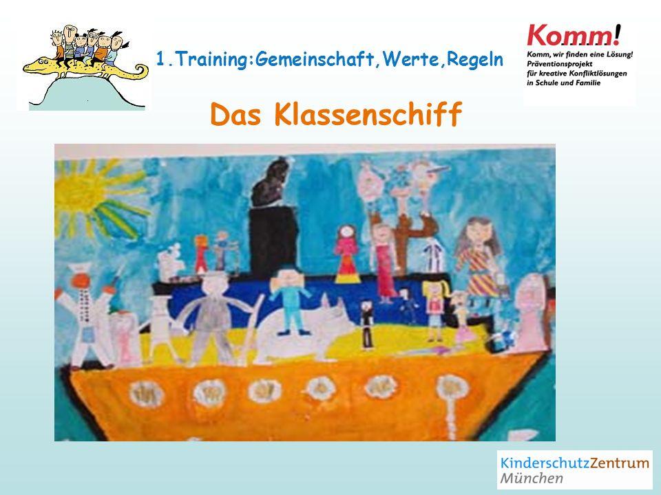 Das Klassenschiff 1.Training:Gemeinschaft,Werte,Regeln