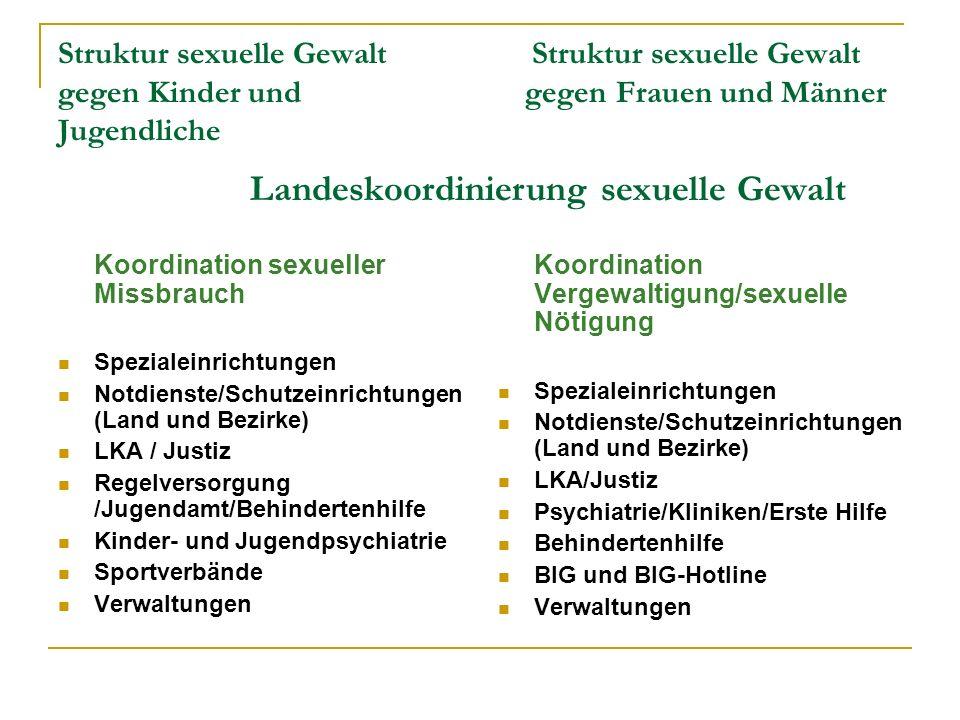 Struktur sexuelle Gewalt Struktur sexuelle Gewalt gegen Kinder und gegen Frauen und Männer Jugendliche Landeskoordinierung sexuelle Gewalt Koordinatio