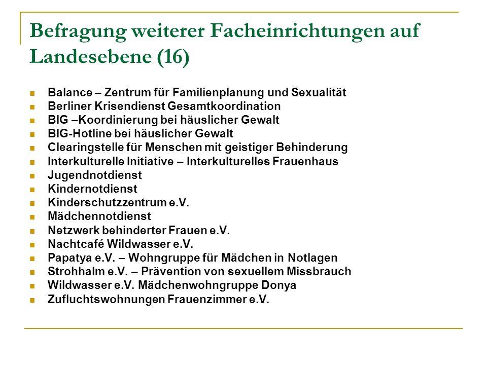 Befragung weiterer Facheinrichtungen auf Landesebene (16) Balance – Zentrum für Familienplanung und Sexualität Berliner Krisendienst Gesamtkoordinatio