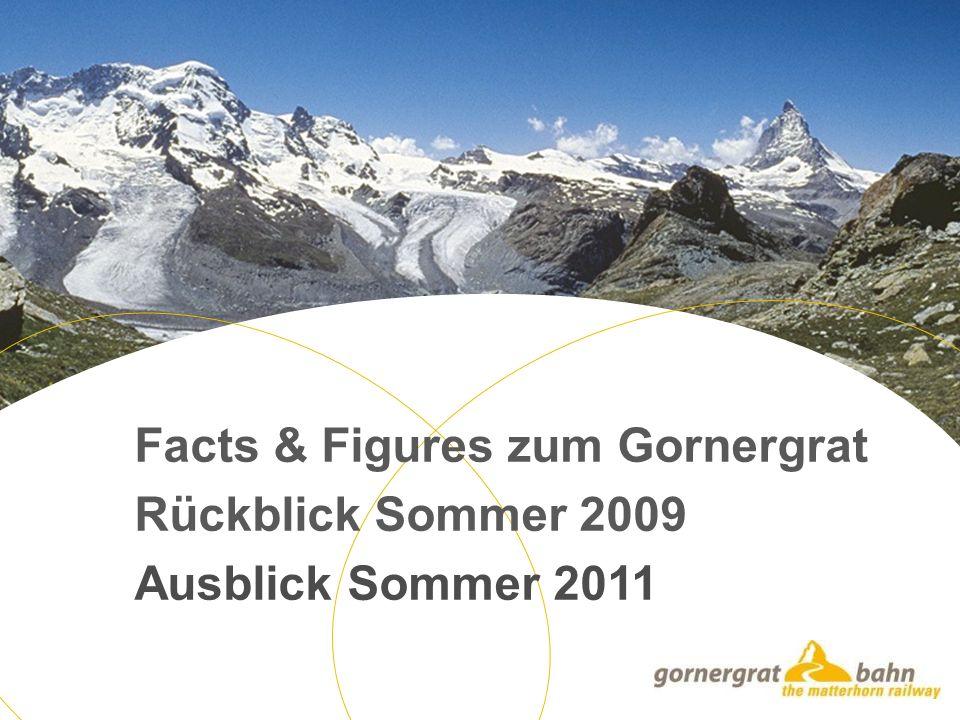 Facts & Figures zum Gornergrat Rückblick Sommer 2009 Ausblick Sommer 2011
