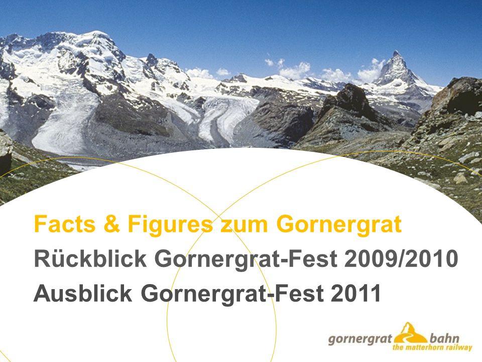 Facts & Figures zum Gornergrat Rückblick Gornergrat-Fest 2009/2010 Ausblick Gornergrat-Fest 2011