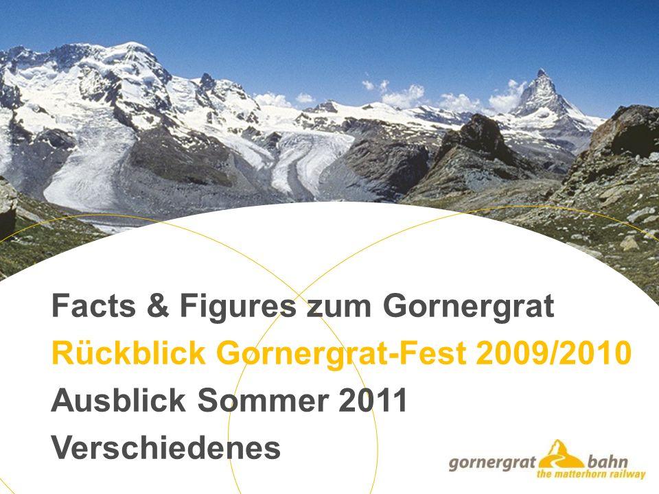 Facts & Figures zum Gornergrat Rückblick Gornergrat-Fest 2009/2010 Ausblick Sommer 2011 Verschiedenes