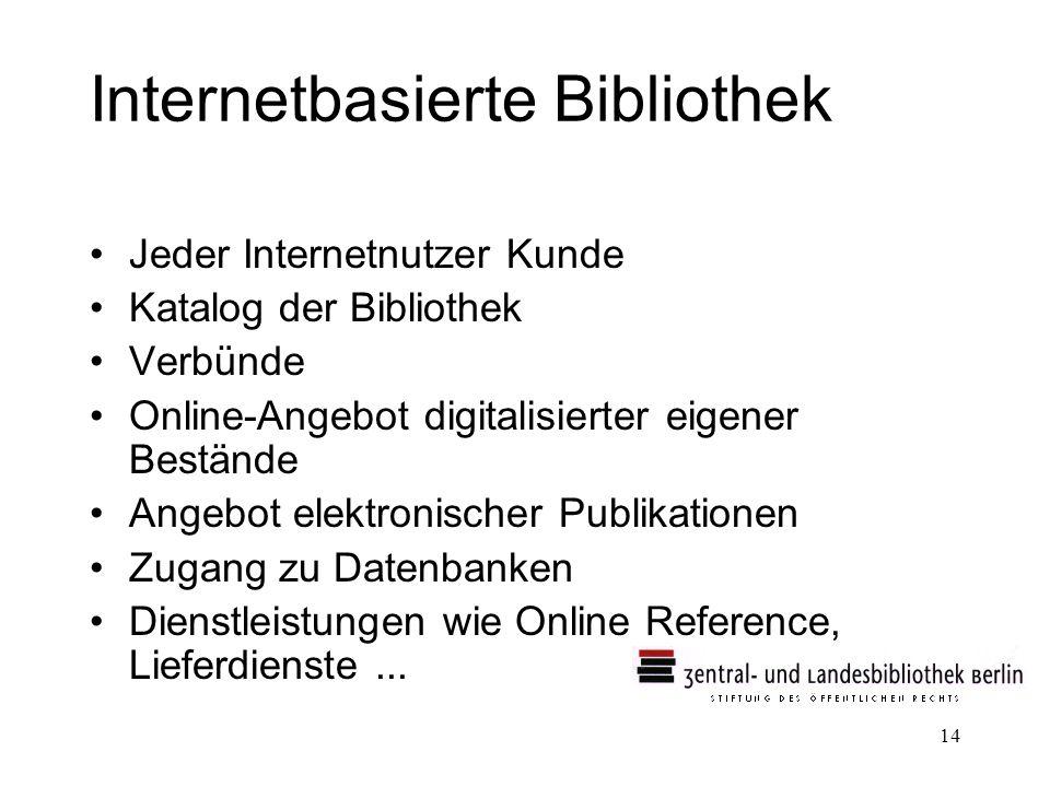 14 Internetbasierte Bibliothek Jeder Internetnutzer Kunde Katalog der Bibliothek Verbünde Online-Angebot digitalisierter eigener Bestände Angebot elek