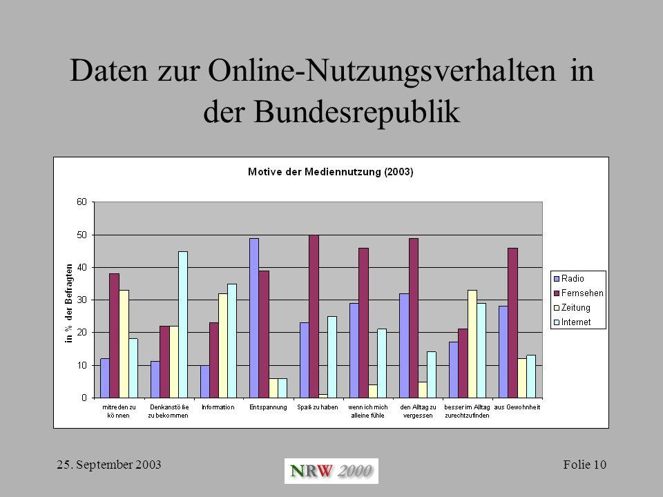 25. September 2003Folie 10 Daten zur Online-Nutzungsverhalten in der Bundesrepublik