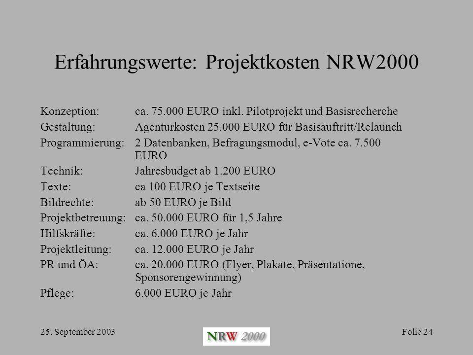 25. September 2003Folie 24 Erfahrungswerte: Projektkosten NRW2000 Konzeption:ca. 75.000 EURO inkl. Pilotprojekt und Basisrecherche Gestaltung:Agenturk