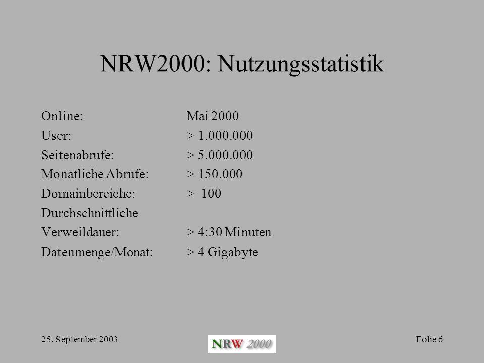 25. September 2003Folie 6 NRW2000: Nutzungsstatistik Online: Mai 2000 User: > 1.000.000 Seitenabrufe: > 5.000.000 Monatliche Abrufe: > 150.000 Domainb