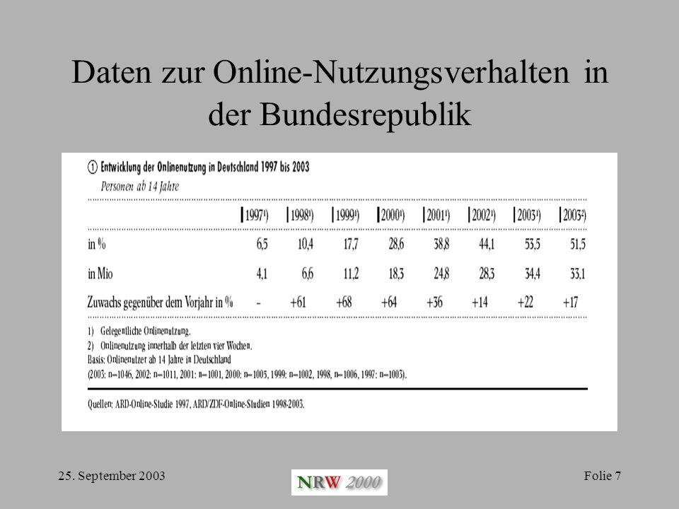 25. September 2003Folie 8 Daten zur Online-Nutzungsverhalten in der Bundesrepublik