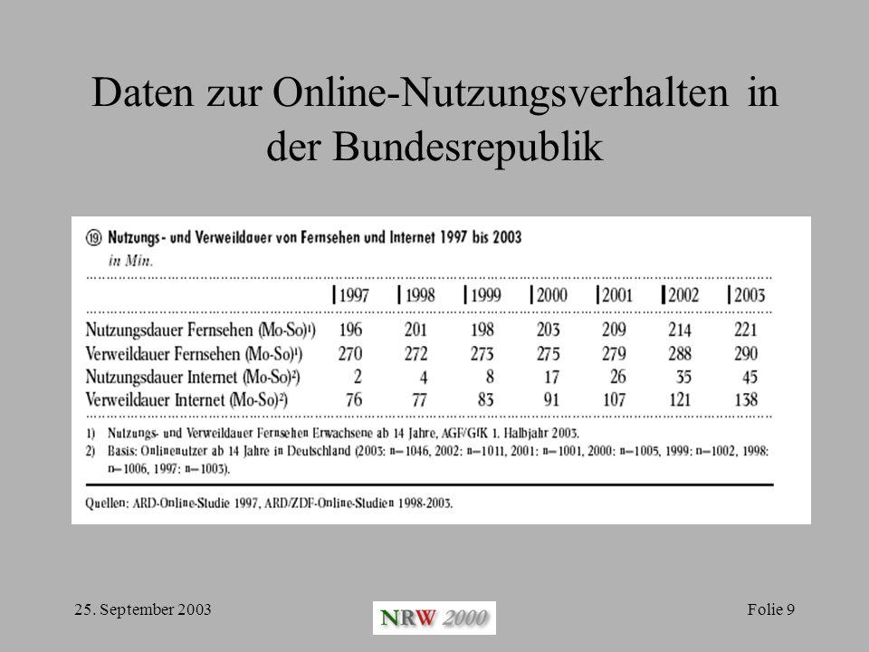 25. September 2003Folie 9 Daten zur Online-Nutzungsverhalten in der Bundesrepublik