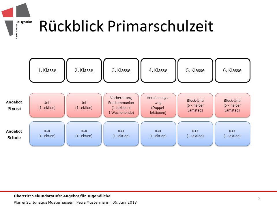 Rückblick Primarschulzeit 2 Übertritt Sekundarstufe: Angebot für Jugendliche Pfarrei St.