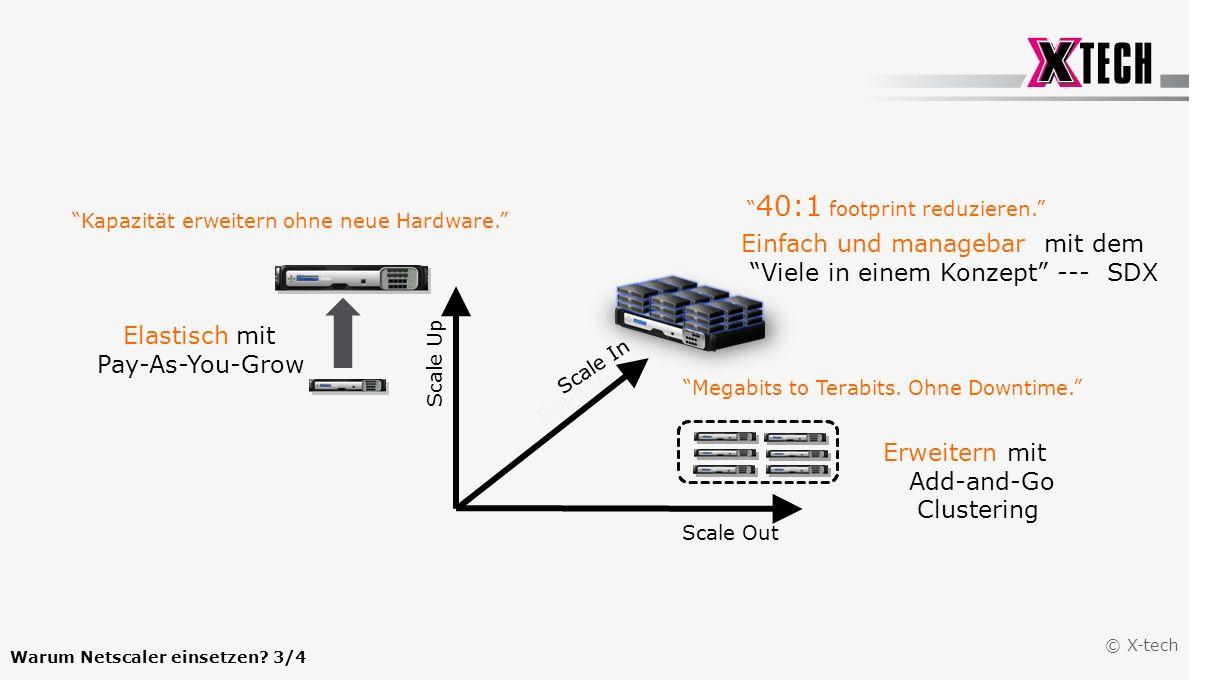 © X-tech Warum Netscaler einsetzen? 3/4 Scale Up Scale Out Scale In Elastisch mit Pay-As-You-Grow Einfach und managebar mit dem Viele in einem Konzept