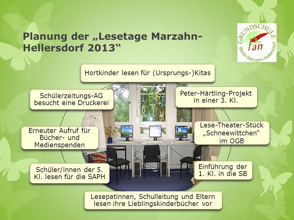 Hortkinder lesen für (Ursprungs-)Kitas Peter-Härtling-Projekt in einer 3. Kl. Lese-Theater-Stück Schneewittchen im OGB Einführung der 1. Kl. in die SB