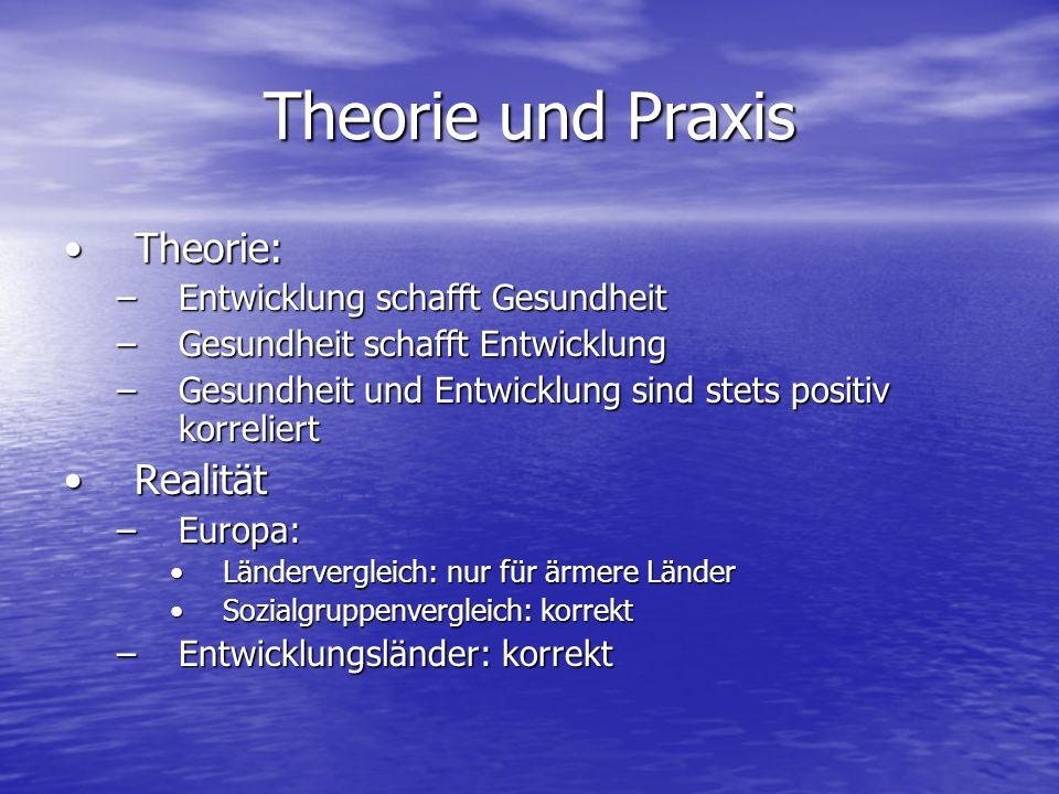 Theorie und Praxis Theorie:Theorie: –Entwicklung schafft Gesundheit –Gesundheit schafft Entwicklung –Gesundheit und Entwicklung sind stets positiv kor