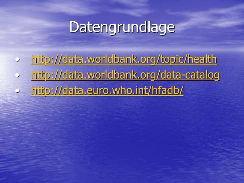 Datengrundlage http://data.worldbank.org/topic/healthhttp://data.worldbank.org/topic/healthhttp://data.worldbank.org/topic/health http://data.worldban