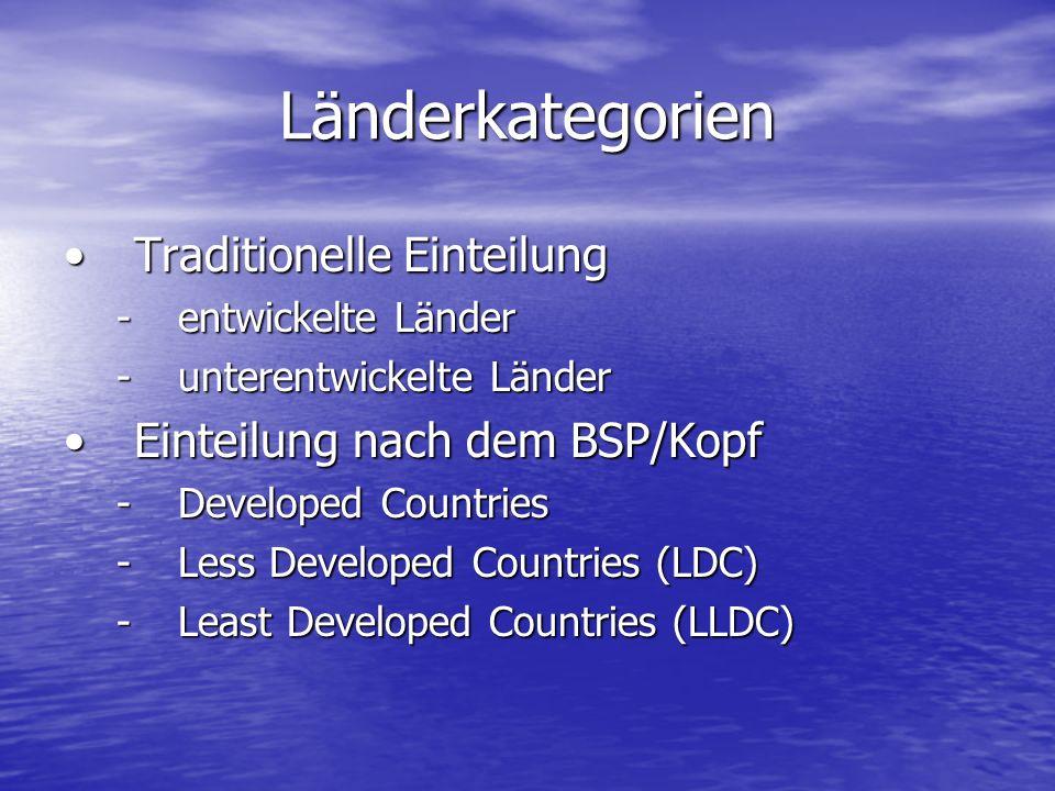 Länderkategorien Traditionelle EinteilungTraditionelle Einteilung -entwickelte Länder -unterentwickelte Länder Einteilung nach dem BSP/KopfEinteilung