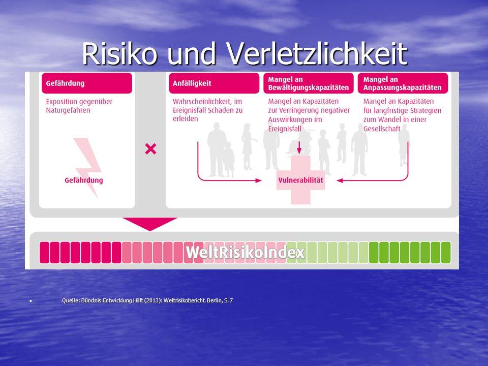 Risiko und Verletzlichkeit Quelle: Bündnis Entwicklung Hilft (2013): Weltrisikobericht. Berlin, S. 7Quelle: Bündnis Entwicklung Hilft (2013): Weltrisi