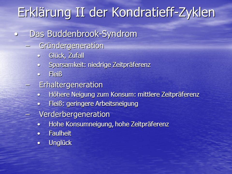Das Buddenbrook-SyndromDas Buddenbrook-Syndrom –Gründergeneration Glück, ZufallGlück, Zufall Sparsamkeit: niedrige ZeitpräferenzSparsamkeit: niedrige
