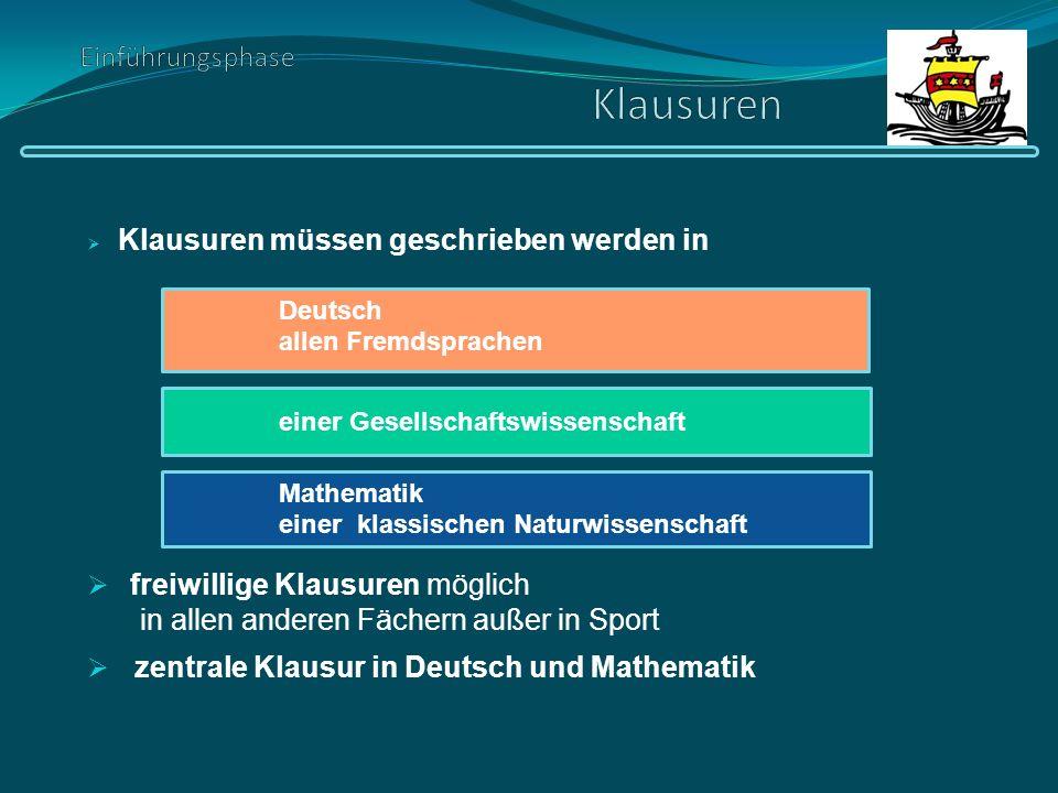 Klausuren müssen geschrieben werden in freiwillige Klausuren möglich in allen anderen Fächern außer in Sport zentrale Klausur in Deutsch und Mathemati