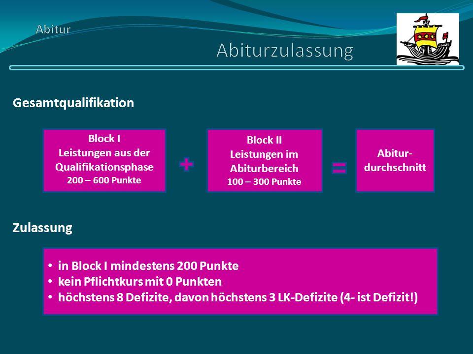 Gesamtqualifikation Zulassung Block I Leistungen aus der Qualifikationsphase 200 – 600 Punkte Block II Leistungen im Abiturbereich 100 – 300 Punkte Ab