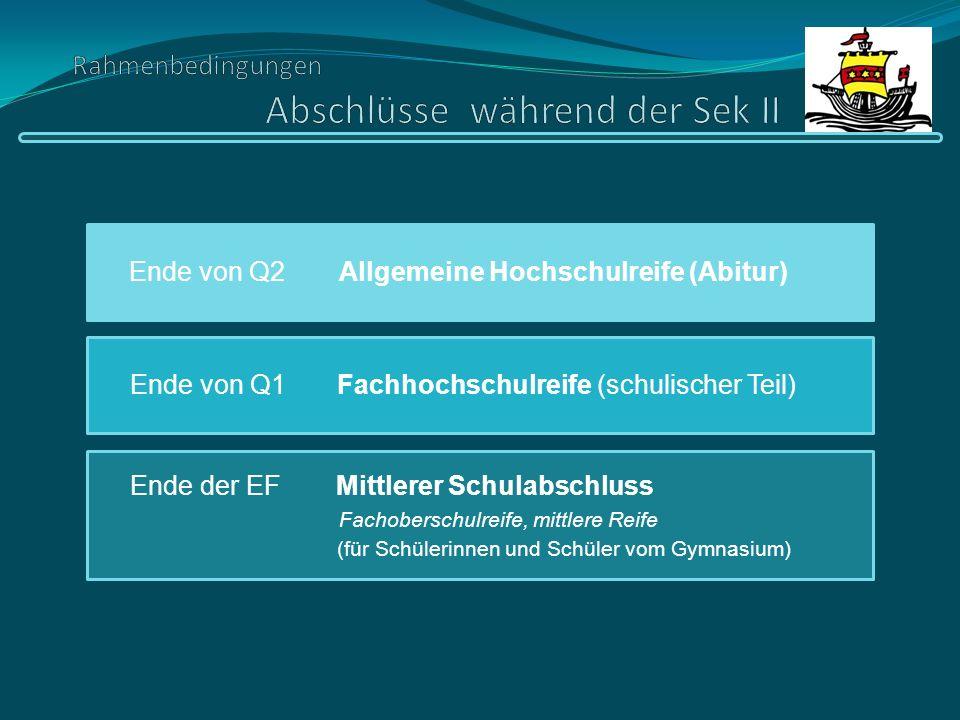 Ende von Q2 Allgemeine Hochschulreife (Abitur) Ende von Q1 Fachhochschulreife (schulischer Teil) Ende der EF Mittlerer Schulabschluss Fachoberschulrei