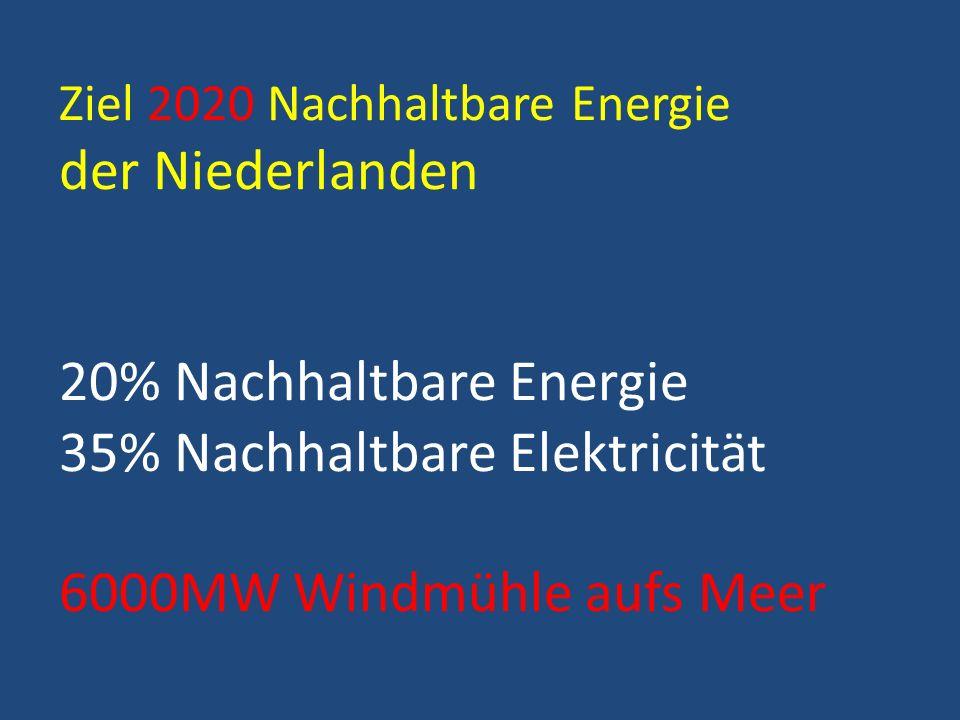 Elektricität Preisunterschied NL-D 2013 Preis ohne Energiesteuer Preis NL (/MWh) Preis D (/MWh) Preisdifferenz Nl/D % NL-D /MWh Privat165 /Mwh232 /Mwh