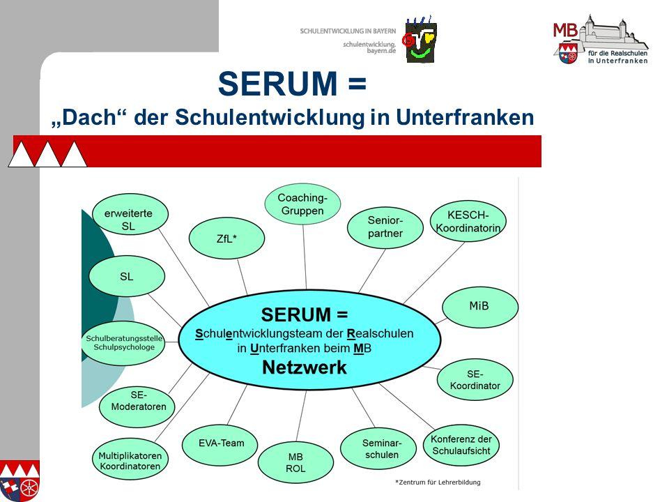 SERUM = Dach der Schulentwicklung in Unterfranken