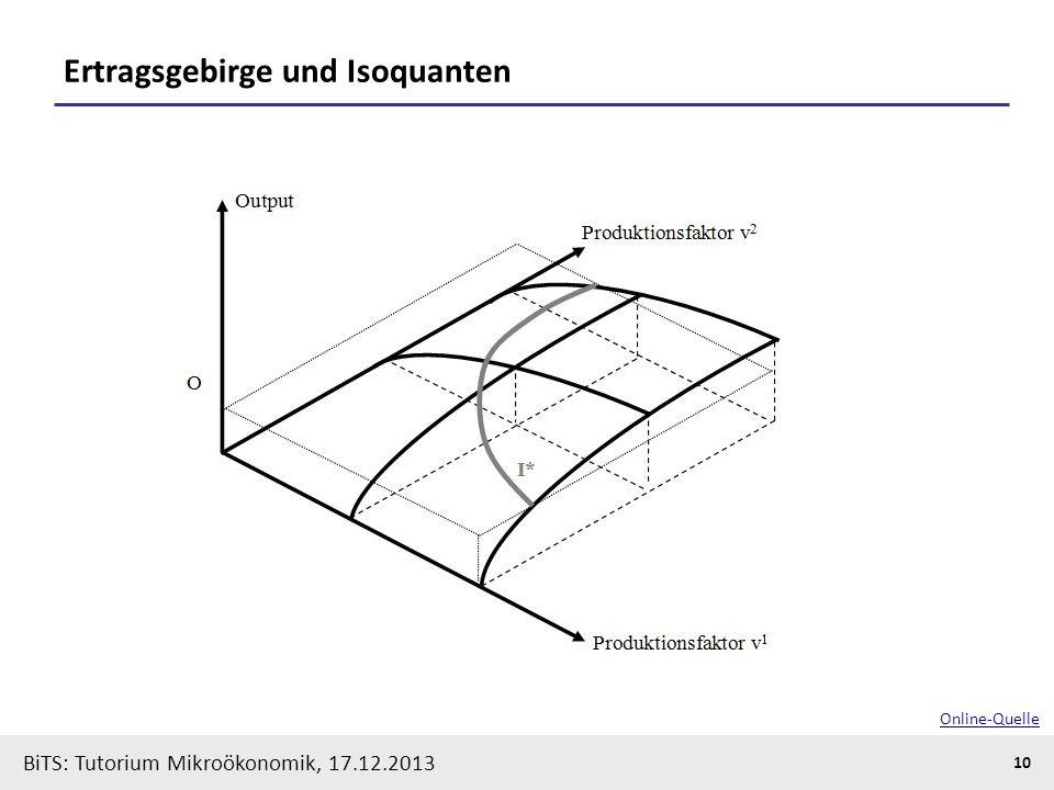 BiTS: Tutorium Mikroökonomik, 17.12.2013 10 Ertragsgebirge und Isoquanten Online-Quelle