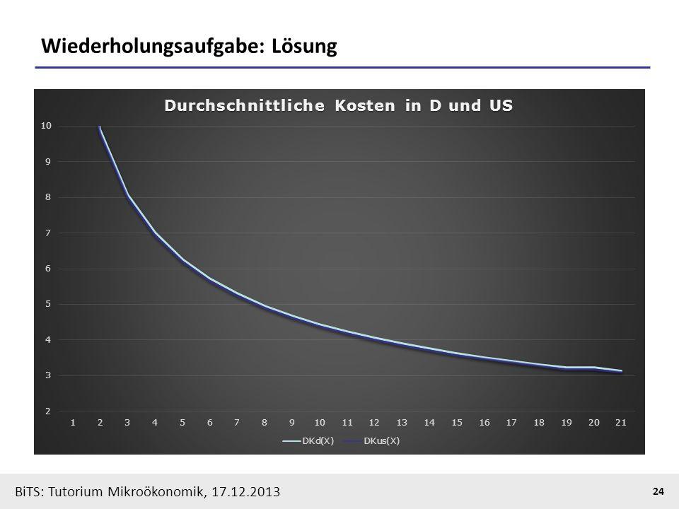 BiTS: Tutorium Mikroökonomik, 17.12.2013 24 Wiederholungsaufgabe: Lösung