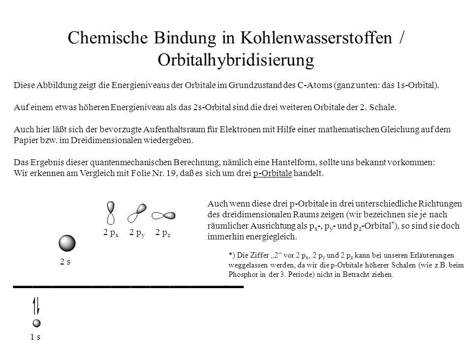 Chemische Bindung in Kohlenwasserstoffen / Orbitalhybridisierung Diese Abbildung zeigt die Energieniveaus der Orbitale im Grundzustand des C-Atoms (ga