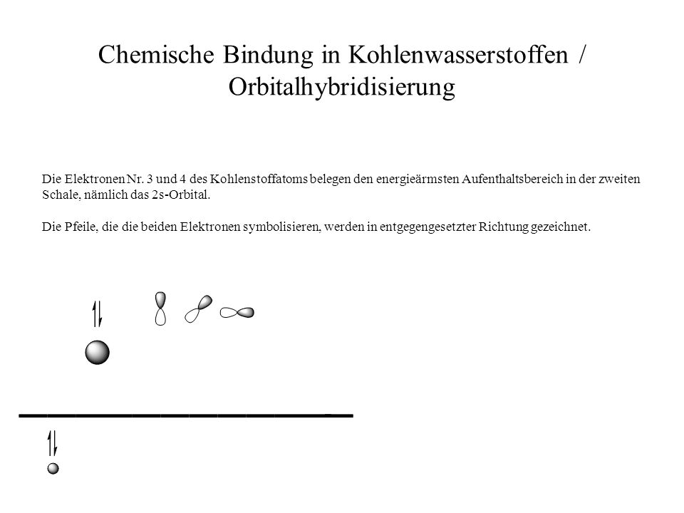 Chemische Bindung in Kohlenwasserstoffen / Orbitalhybridisierung Die Elektronen Nr. 3 und 4 des Kohlenstoffatoms belegen den energieärmsten Aufenthalt