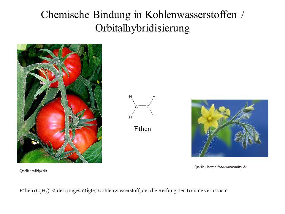 Ethen Quelle: home.fotocommunity.de Quelle: wikipedia Chemische Bindung in Kohlenwasserstoffen / Orbitalhybridisierung Ethen (C 2 H 4 ) ist der (unges